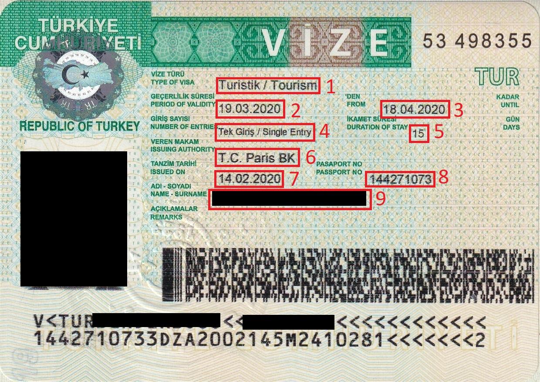 Exemple visa pour Visa Turquie